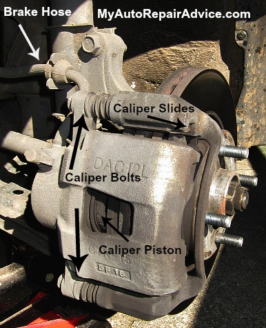 Brake Caliper Sticking Causes
