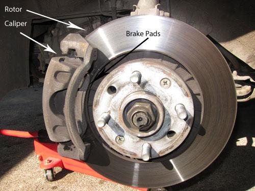 Brake Pads, Rotor & Caliper