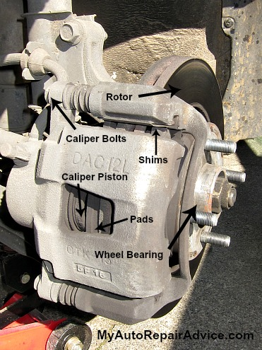 Common causes of brake noise
