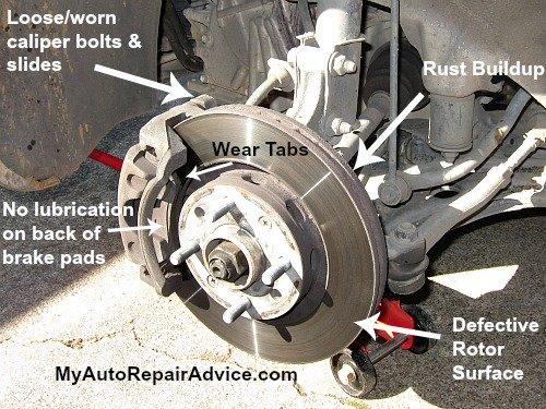 Squeaking Brakes Causes